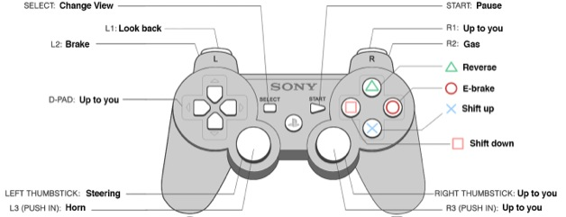 assign ps3 controller